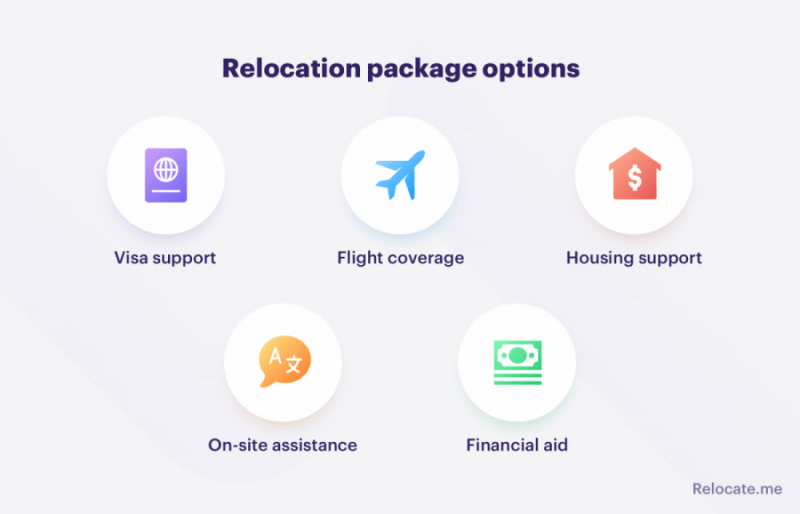 Relocation package options