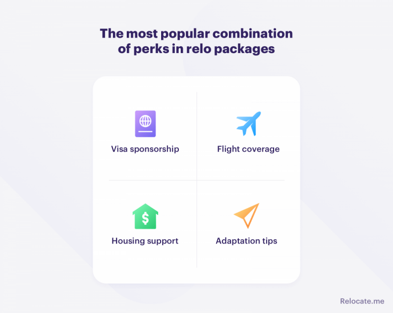 The most popular combinations of relocation perks